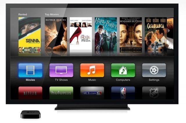 iTV design: Intelligent Computing