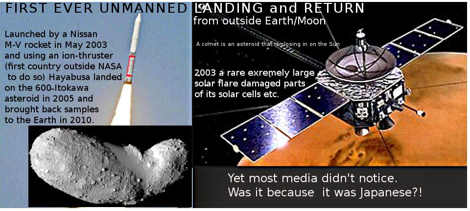 Japan's successful return to Earth mission 10 yrs before Europe's failed Rosetta