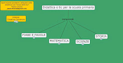 DIDATTICA IN MAPPE