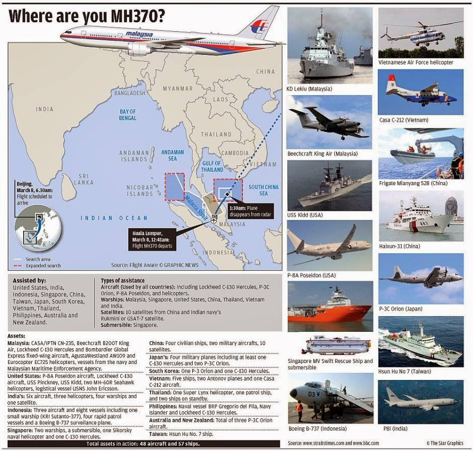 PFA Asia financial planners on #MH370 incident and impact to Malaysia