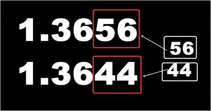 Teknik forex 5644
