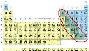 definisi Unsur semilogam (Metaloid)
