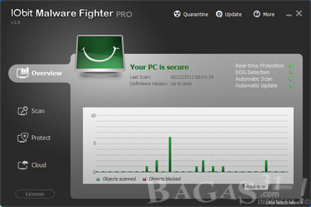 IObit Malware Fighter 1.0 Final + Patch 2
