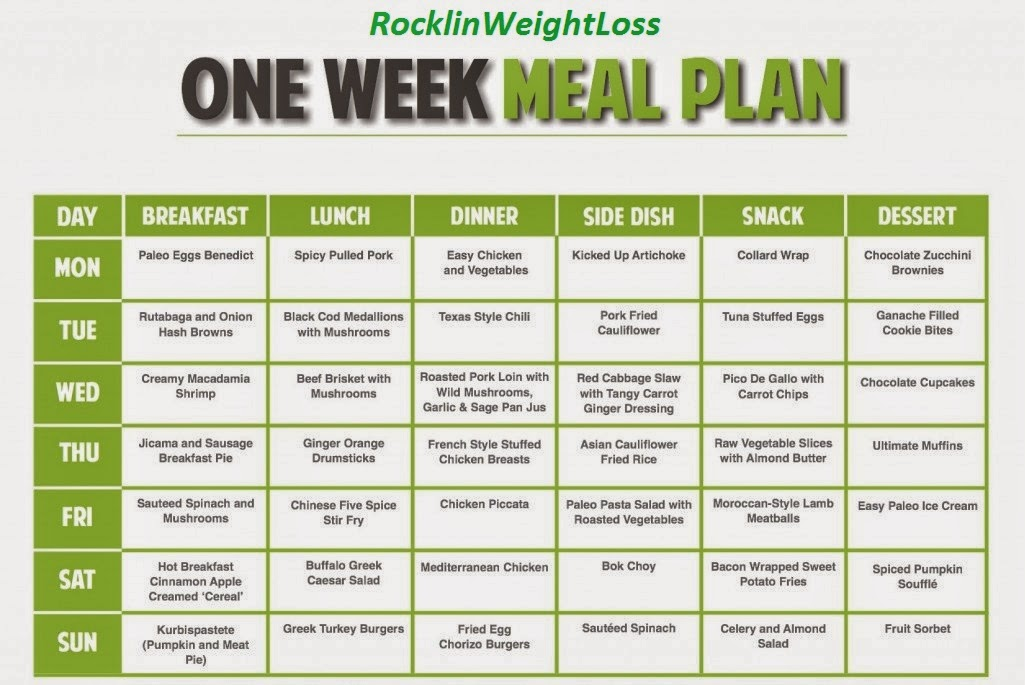Day Fat-Burning Diet and Meal Plan | Muscle & Fitness