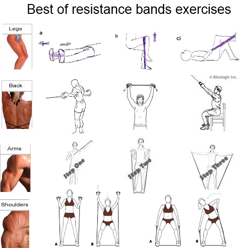 1FastWay: resistance bands exercises - how to use?