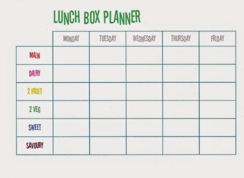 ... this template I plan out my weekly menu using thewinning formula