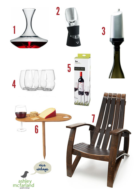Wine Not? Gimme Guide