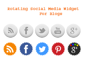 Rodating blogspot login
