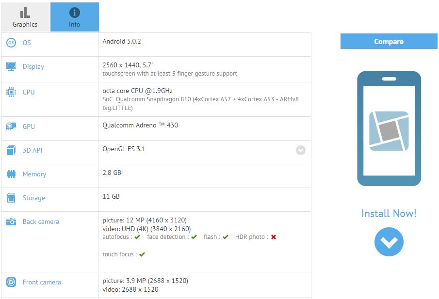 Inilah spesifikasi lengkap Xiaomi MI Note Plus