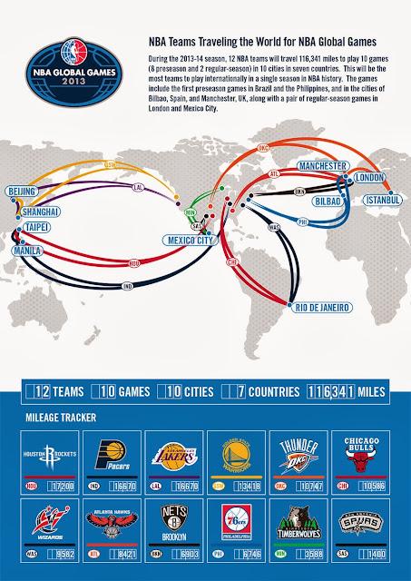 NBA Global Games 2013 Infographic
