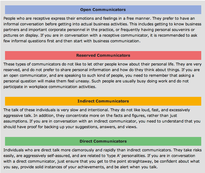 personality and communication style in workplace