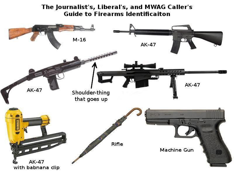 Journalists Display Weapons-Grade Stupidity Trying to ...