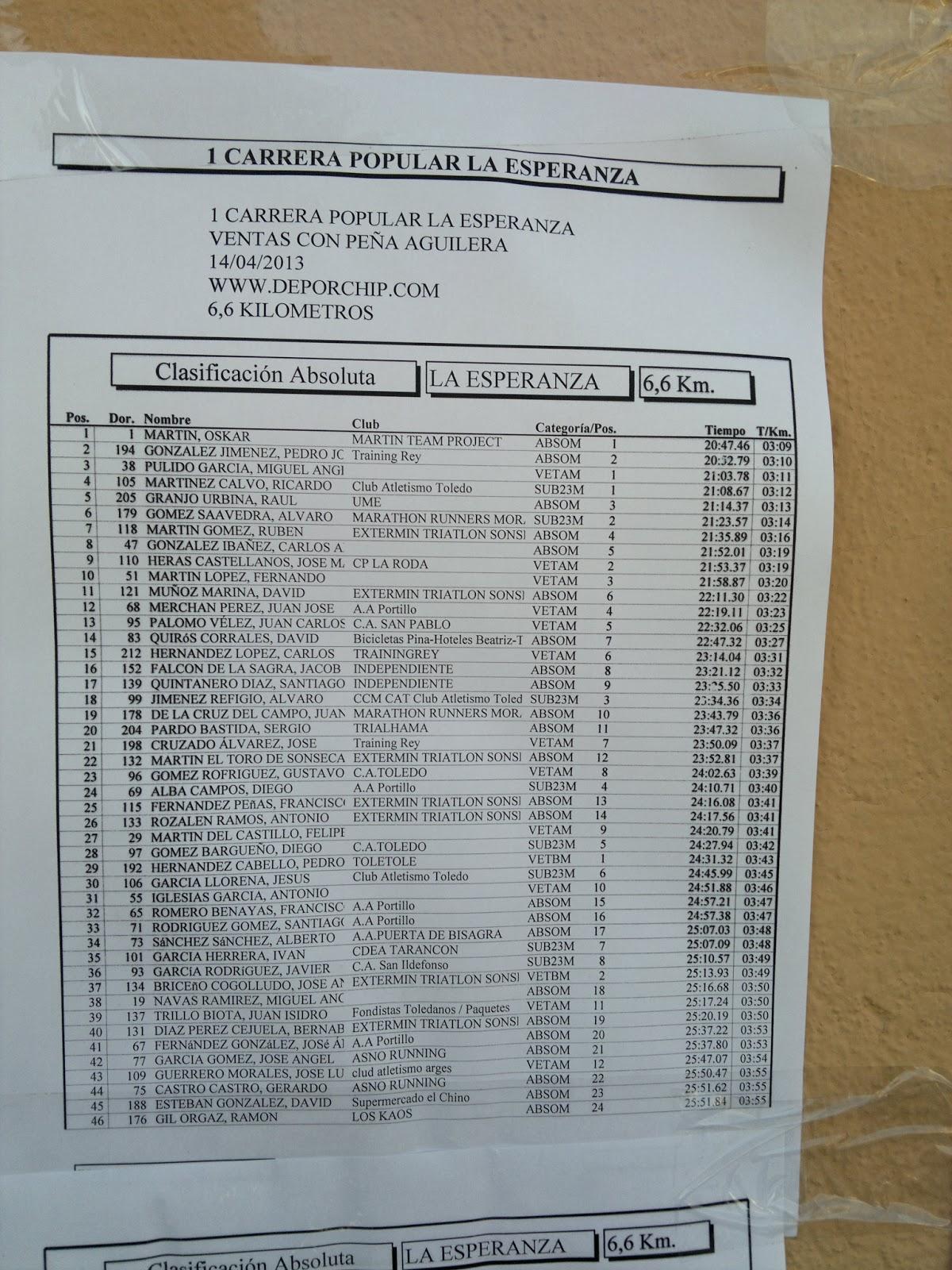 Atletico Minardi Atletismo