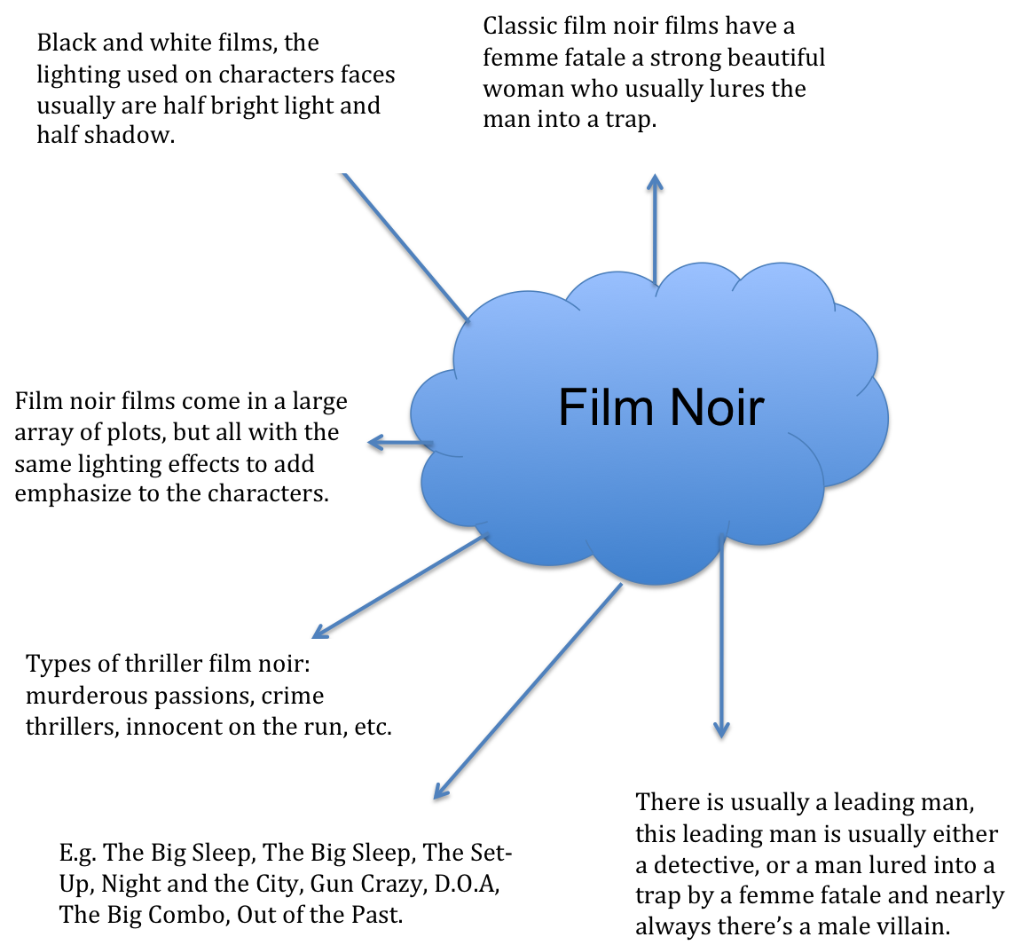a comprehensive analysis of the film noir french movie Find helpful customer reviews and review ratings for a comprehensive encyclopedia of film noir:  analysis of each film  a film conference at the french.