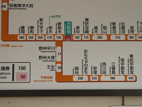東武日光線 合戦場駅 運賃表