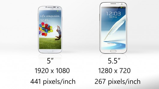 Galaxy S4 vs Note 2 Display
