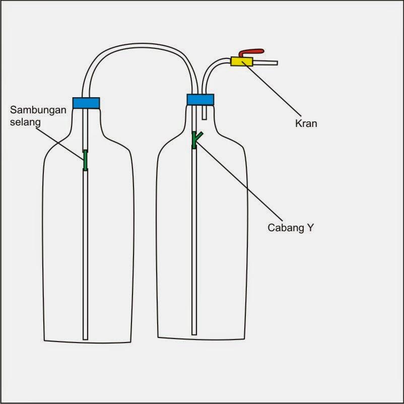 Cara Membuat DIY CO2 Aquascape (Sitrun) - Aquascape ...