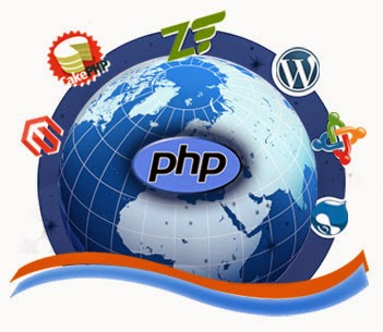 Benefits Of Outsourcing Web Development PHP And YII