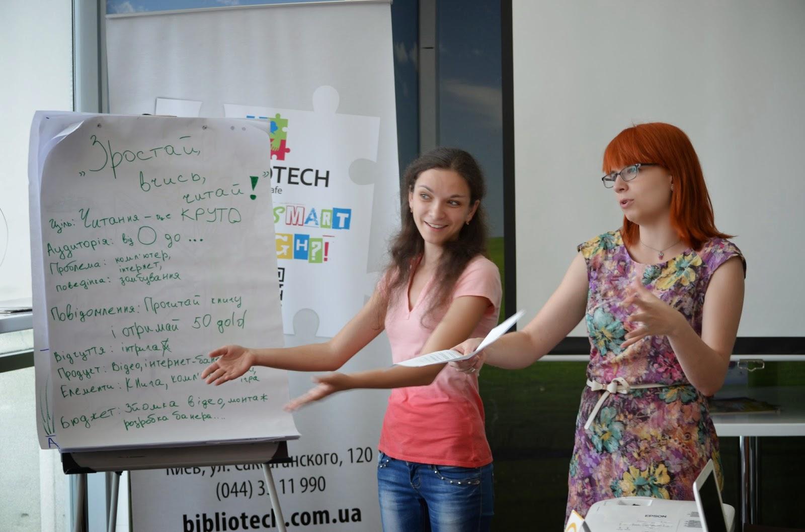 Презентація міні-проектів
