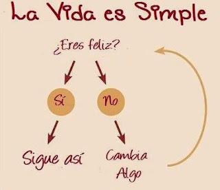 diagrama la vida es simple