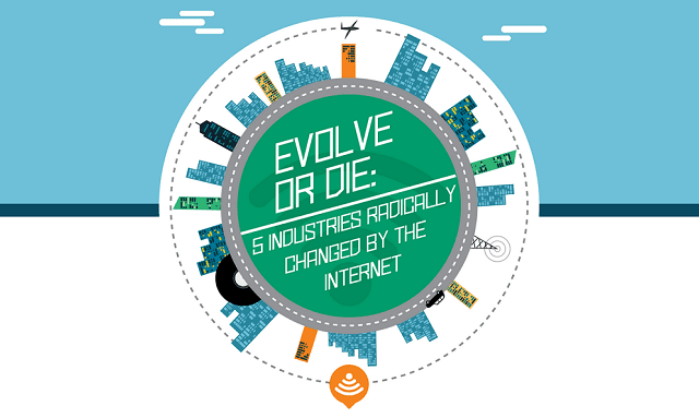 Evolve or Die: 5 Industries Drastically Changed By The Internet