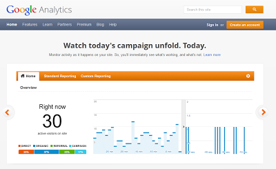 Setting up Google Analytics to your blog.