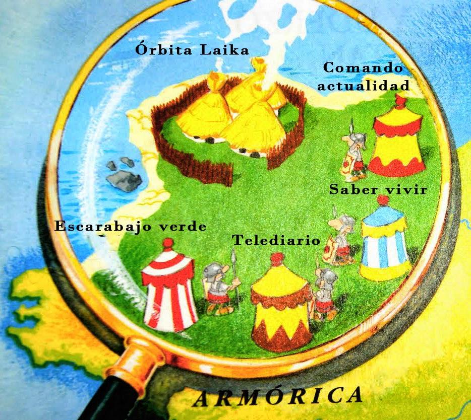 Órbita Laika y las pseudociencias