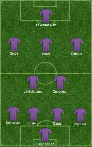 seleção jogadores champions league destaques