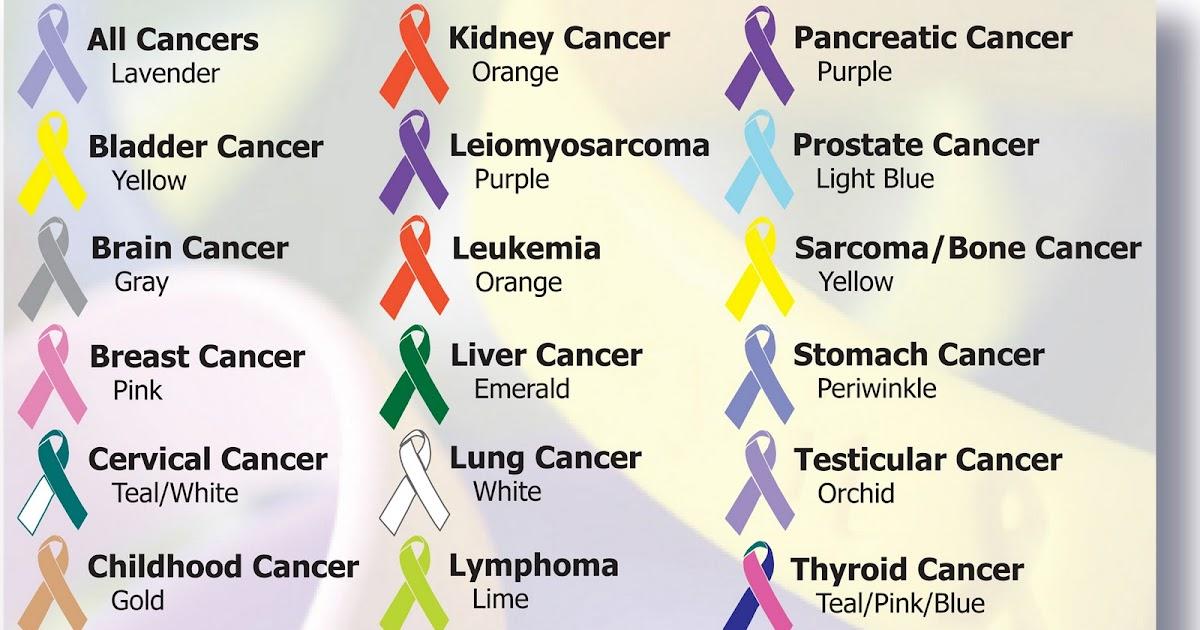 Cancer Color Chart Keninamas