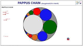 http://dmentrard.free.fr/GEOGEBRA/Maths/export4.25/Papuschain.html