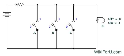 What is NOR Gate | Digital Electronics Tutorials | Wiki For U ...