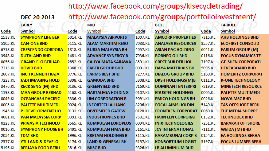 case analysis heavy industries corporation of malaysia berhad Research repository bursa malaysia aims to help investors make informed decisions and facilitate better understanding of our listed companies.