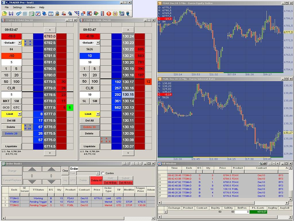 Futures options trading platforms