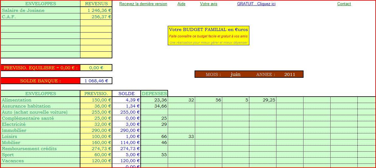 Exemple budget previsionnel familial document online - Tableau excel budget mensuel ...
