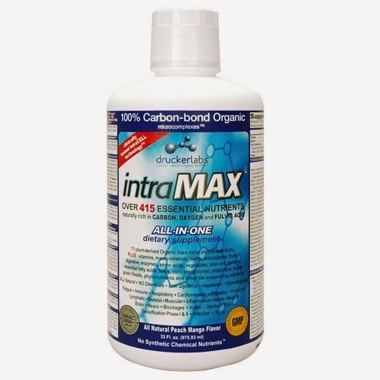 IntraMAX Reviews: Does It Really Work?