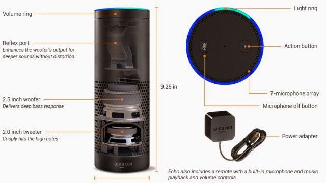 Το Echo, αυτό που αρχικά φαίνεται σαν ένα απλό ασύρματο ηχείο για τη μουσική, είναι στην πραγματικότητα ένα είδος ψηφιακού βοηθού