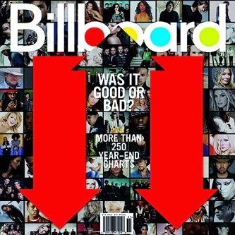 billboard hot 100 singles chart 23 august 2014 baixarcdsdemusicas Billboard Hot 100 Singles Chart 23 August 2014