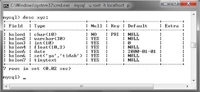 121 MySQL dengan menggunakan Command Prompt (CMD)