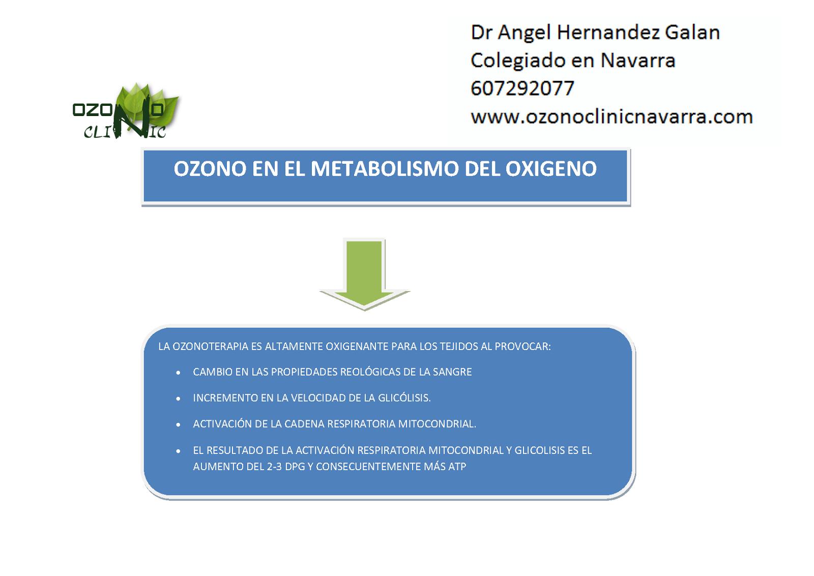 enfermedad periodontal, 10 años de experiencia en Cuba y en España