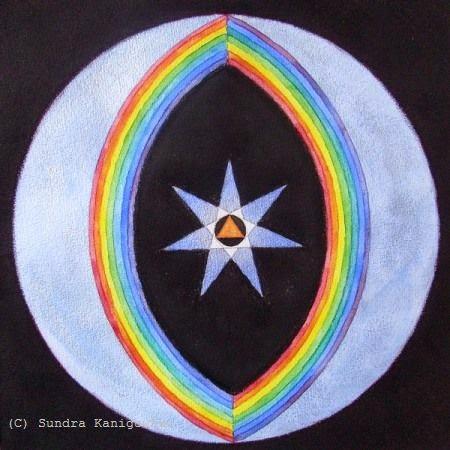 Ex pan vision astrologie und traumdeutung auf dem weg der for Boden aktionscode