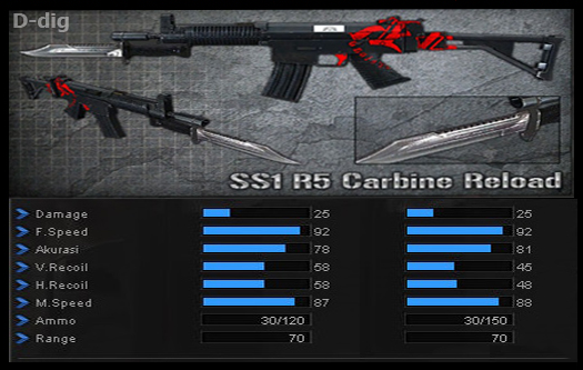 ... tentang Update Senjata Baru SS1 R5 Carbine Reload - Point Blank