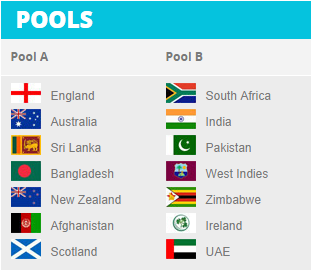 World Cup 2015 Pool