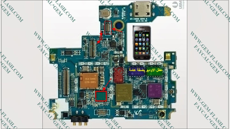 Samsung Galaxy S i9000 Ringer Ways Problem Solution