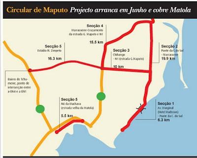Circular de Maputo