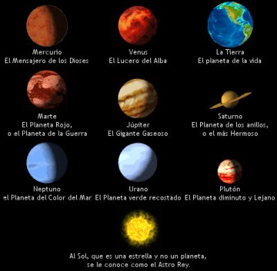 En el interior de la locura de planetas y dioses - Caracteristicas de los planetas interiores ...