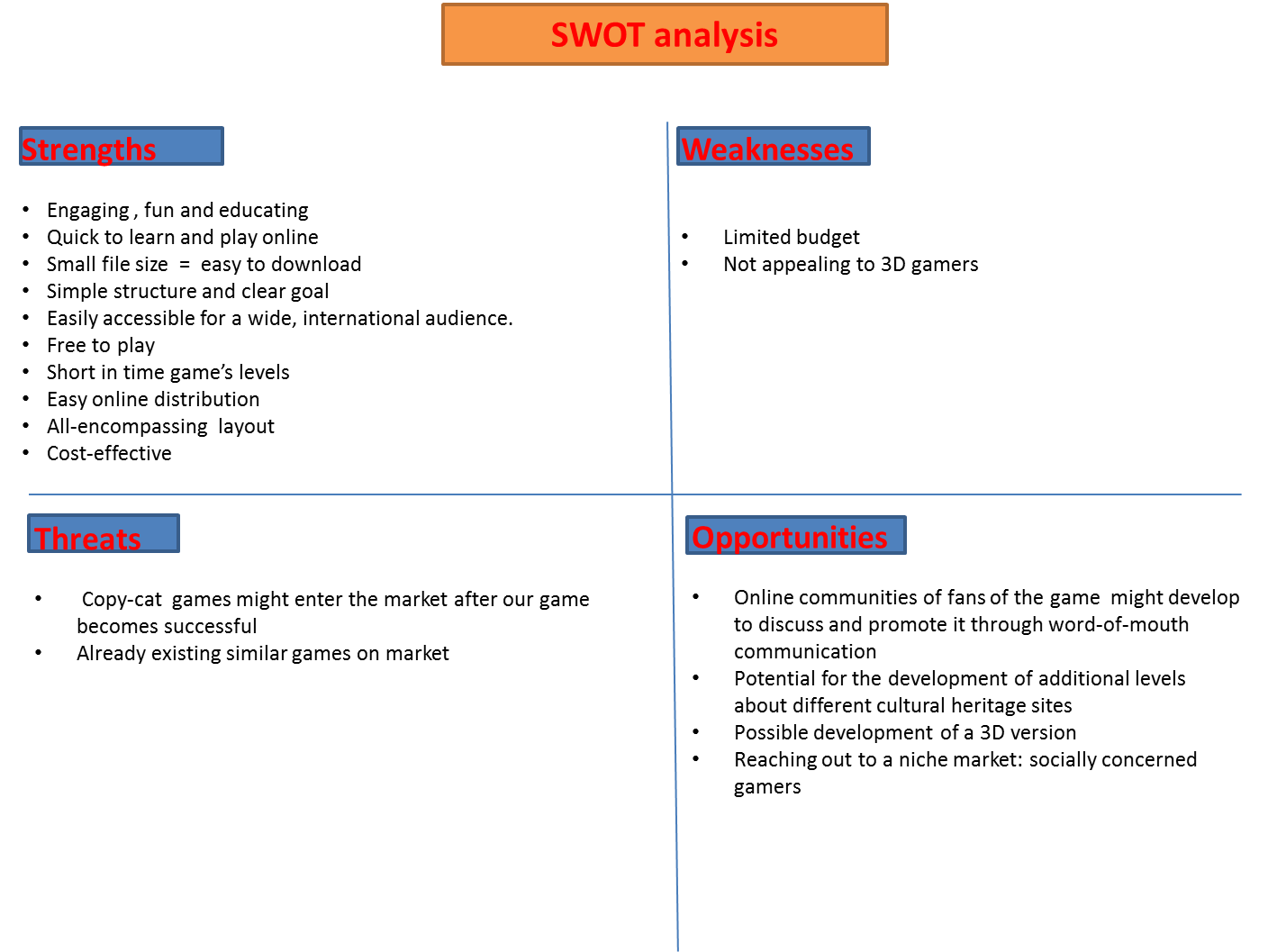 swot analysis for online gaming To help these businesses, several analytical tools are available, one of them being the swot analysis however, before you start using a swot analysis template and check out swot analysis examples, it is important to understand what this analytical method is all about.