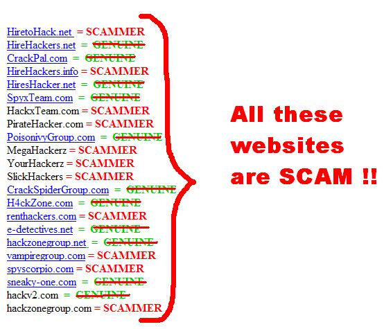 Scamming sites
