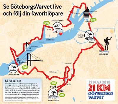 Göteborgsvarvet tips inför ett halvmarathon