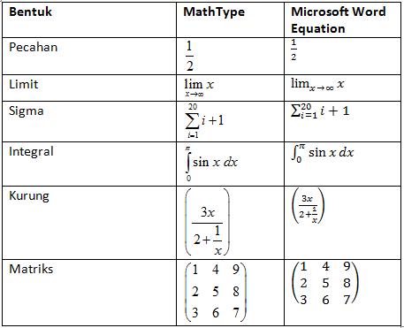 Download math type gratis versi 6.8