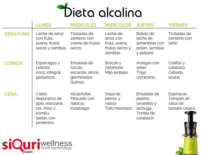 dieta esempio settimanale